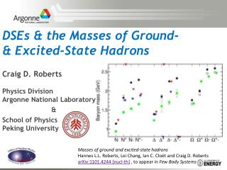 DSEs  the Masses of Ground-   Excited-State Hadrons