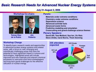Basic Research Needs for Advanced Nuclear Energy Systems