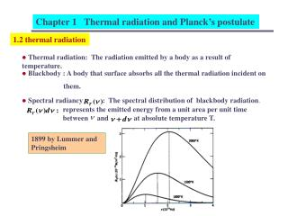 Chapter 1   Thermal radiation and Planck s postulate
