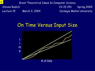 On Time Versus Input Size