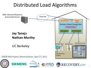 Distributed Load Algorithms