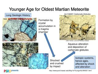 Younger Age for Oldest Martian Meteorite