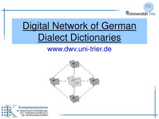 Digital Network of German Dialect Dictionaries