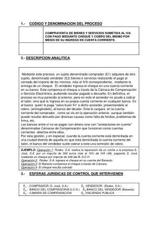 1.- CODIGO Y DENOMINACION DEL PROCESO