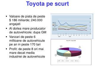 Toyota pe scurt