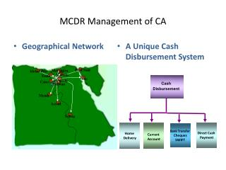 MCDR Management of CA