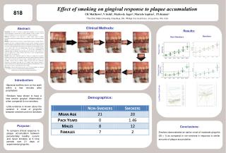 Effect of smoking on gingival response to plaque accumulation