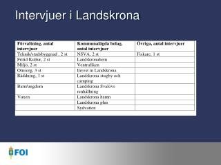 Intervjuer i Landskrona