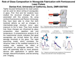 Role of Glass Composition in Waveguide Fabrication with Femtosecond Laser Pulses Denise Krol, University of California,