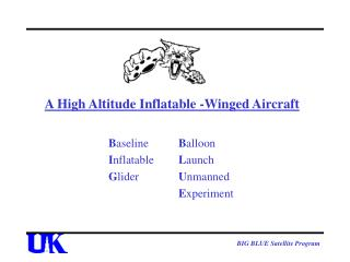 A High Altitude Inflatable -Winged Aircraft