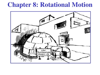 RIGID BODY ROTATION