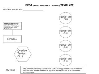 DEOT DIRECT END OFFICE TRUNKING TEMPLATE