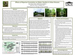 Effects of Riparian Forestation on Water Quality in Urban Streams Aana Taylor-Smith, UNCW Honors Student Supervisor: Bri