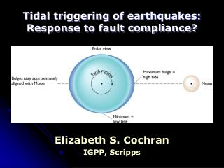 Tidal triggering of earthquakes:  Response to fault compliance
