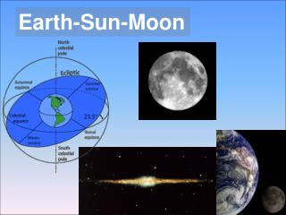 Earth-Sun-Moon
