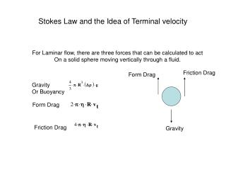 Stokes Law and the Idea of Terminal velocity