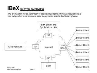IBeX SYSTEM OVERVIEW