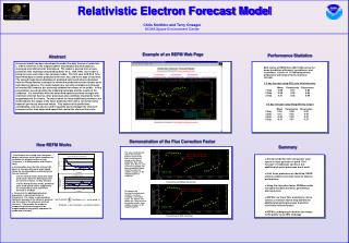 Relativistic Electron Forecast Model