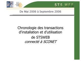 De Mai 2006   Septembre 2006