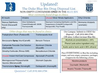 NEW The Duke Blue Bin Drug Disposal List.