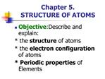 Chapter 5.  STRUCTURE OF ATOMS
