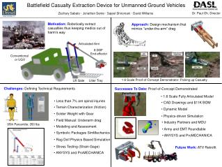 Battlefield Casualty Extraction Device for Unmanned Ground Vehicles