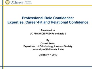 Professional Role Confidence: Expertise, Career-Fit and Relational Confidence
