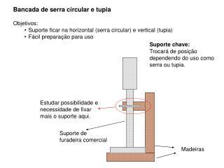 Bancada de serra circular e tupia  Objetivos: Suporte ficar na horizontal serra circular e vertical tupia F cil prepara