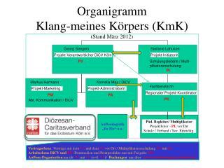 Organigramm  Klang-meines K rpers KmK Stand M rz 2012