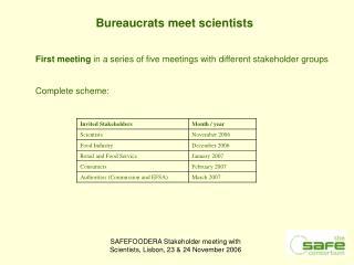 Bureaucrats meet scientists