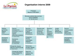 Organisation interne 2009
