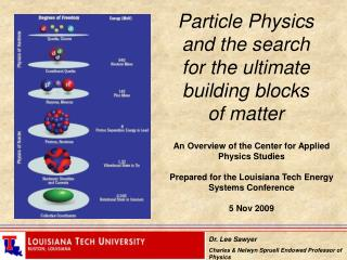 Particle Physics and the search for the ultimate building blocks of matter