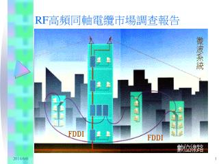 RF Radio Frequency ,ELFVLF,50-60Hz,LFVHFUHFRF,300GHz,,mm,  Coaxial cable ,:,,,,, ,,,
