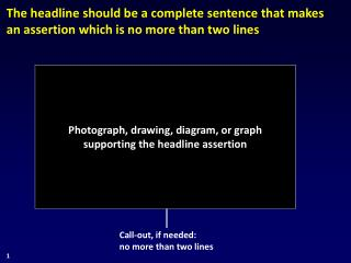Photograph, drawing, diagram, or graph  supporting the headline assertion