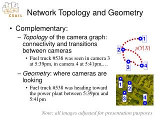 Network Topology and Geometry