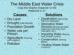 The Middle East Water Crisis Copy this Graphic Organizer on SS  Notebook p. 21