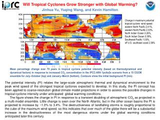 Will Tropical Cyclones Grow Stronger with Global Warming