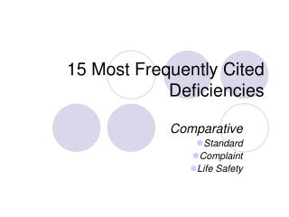 15 Most Frequently Cited Deficiencies