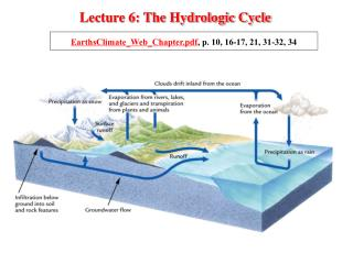 Lecture 6: The Hydrologic Cycle