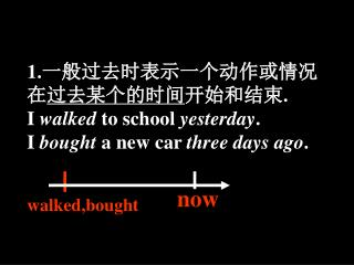 1. . I walked to school yesterday. I bought a new car three days ago.