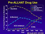 Pre-ALLHAT Drug Use