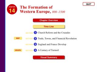 The Formation of  Western Europe, 800 1500