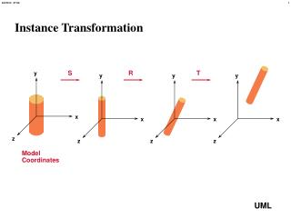 Instance Transformation