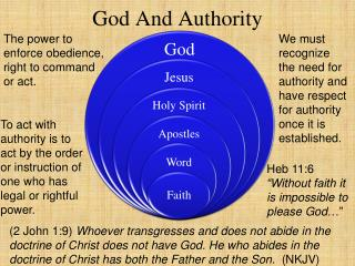 God And Authority