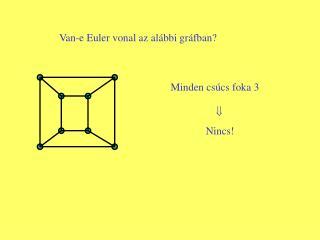 Van-e Euler vonal az al bbi gr fban