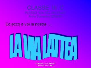 CLASSE  III  C PLESSO  IDA DEL VECCHIO  Anno Scolastico 2006
