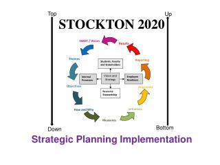 STOCKTON 2020