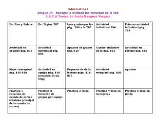 Inform tica I   Bloque II:   Navegas y utilizas los recursos de la red L.S.C.A Teresa de Jes s Raygoza Vergara