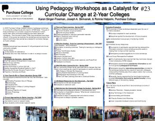 Using Pedagogy Workshops as a Catalyst for  Curricular Change at 2-Year Colleges Karen Singer-Freeman, Joseph A. Skrivan