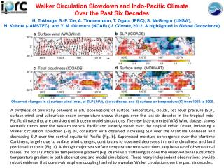 Walker Circulation Slowdown and Indo-Pacific Climate Over the Past Six Decades